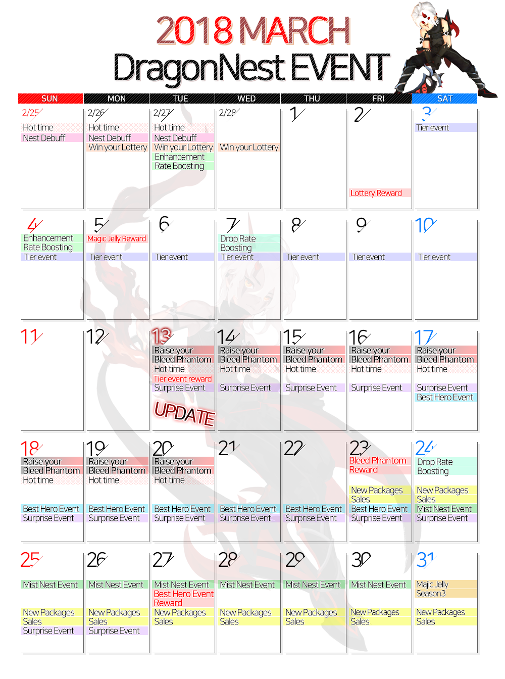 update event calendar for march 2018 dragon nest sea